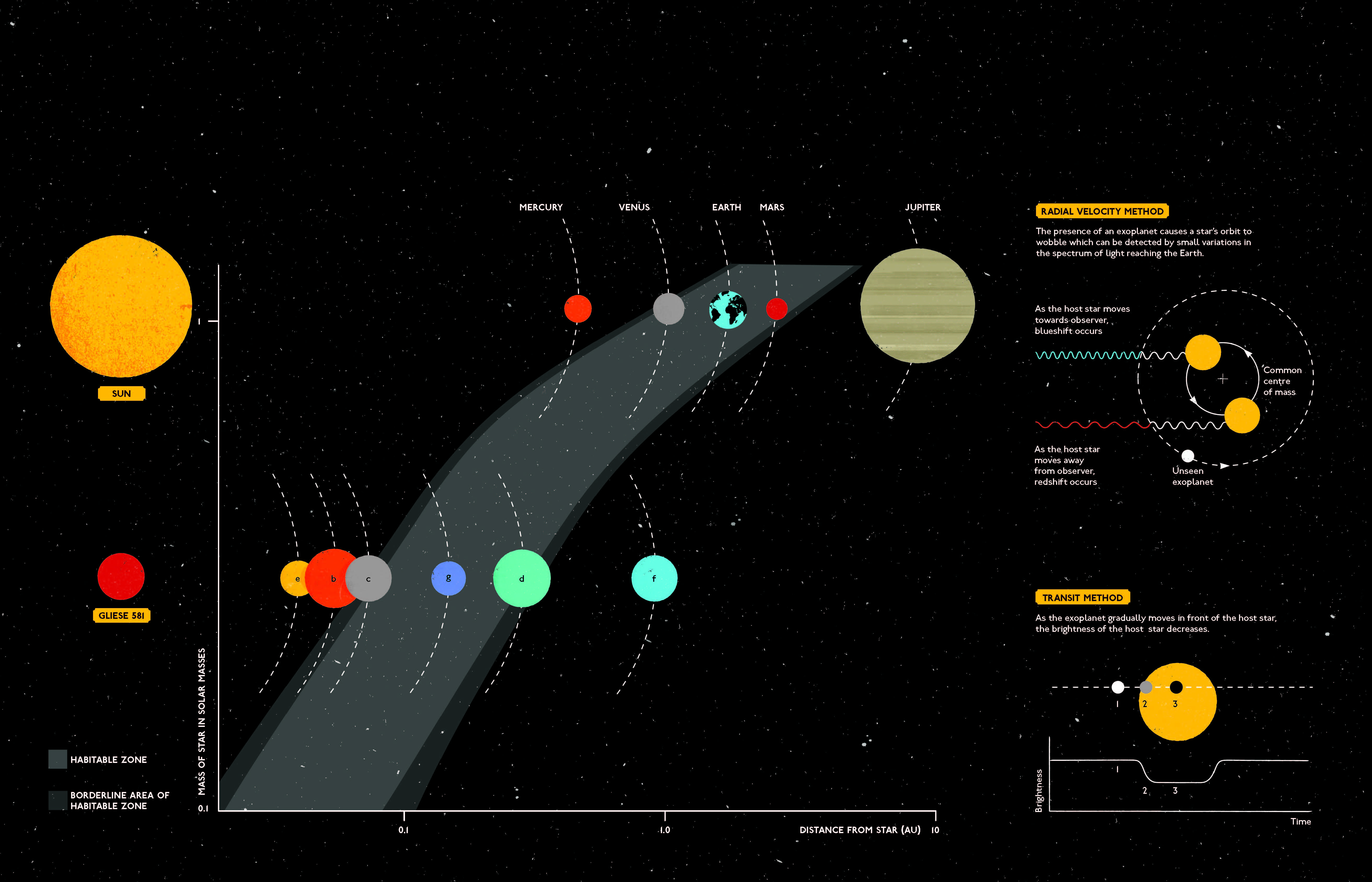 Chapt2_EXOPLANETS_FINAL